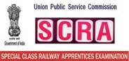SCRA 2021
